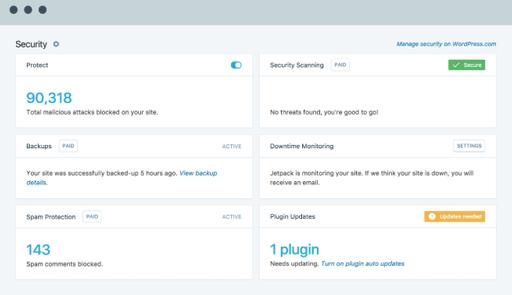 jetpack plugin securite wordpress