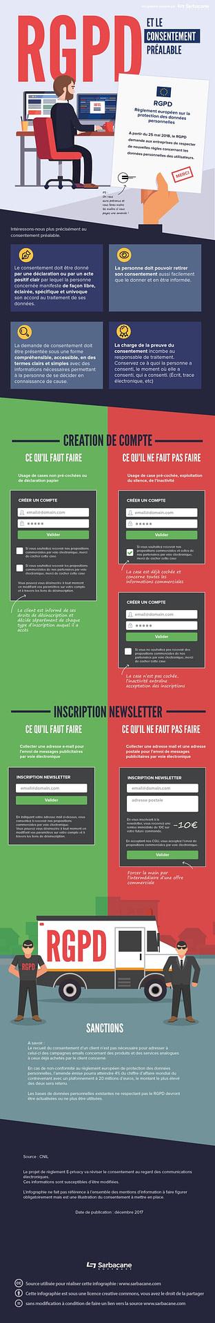 email marketing et RGPD